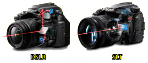 DSLR ve SLT 01 - (439x190)